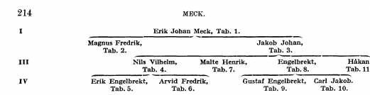 Meck A177800.png