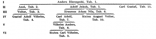 Ehrenpohl A187100.png