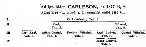 Carleson A1877B00.png