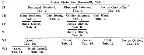 Hauswolff A188000.png
